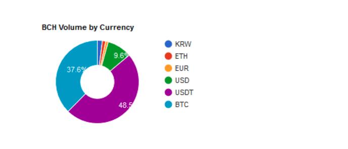 widespread crypto